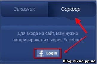 Заробіток на Facebook